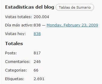 Doscientas mil visitas