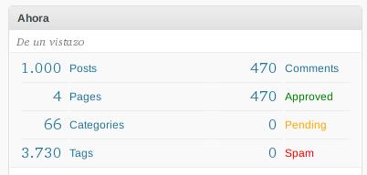 1.000 entradas en ArquitecturaS y otros números