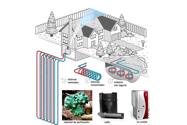 Diagrama general de instalación Foto: Popular Mechanics / traducción Sustentador