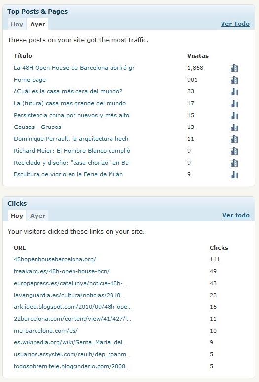 Detalle del sábado 16-10-2010: 10 entradas más visitas y 10 enlaces más usados - blog.darioalvarez.net