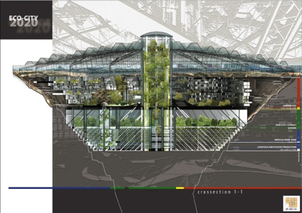 Eco-city 2020 in Eastern Siberia, Russia designed by the innovative architectural studio AB Elis Ltd.