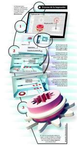Proceso de impresión - Eduardo Revaldería / ABC.es