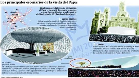 Infografía - ABC.es