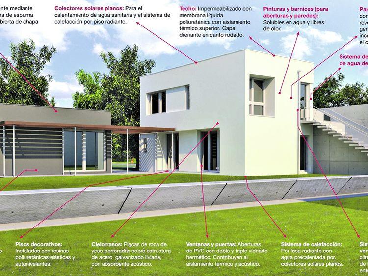 La casa del futuro ahorra agua y no contamina el ambiente. Clarín.com