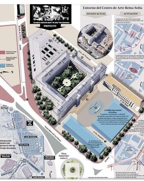 ABC.es Entorno del Centro de Arte Reina Sofía