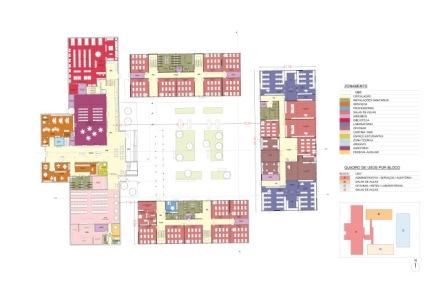 Distribución general, Planta Nivel 0 - Imagen: OM2A Arquitectos Asociados – Bruno Antunes