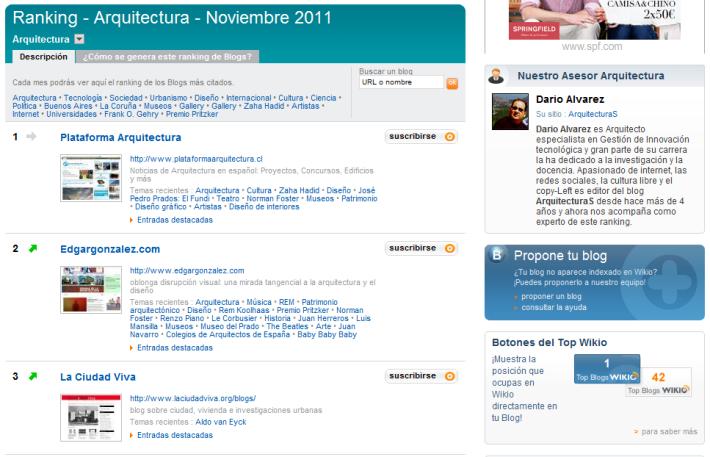 Ranking - Arquitectura - Noviembre 2011 - www.wikio.es/blogs/top/arquitectura