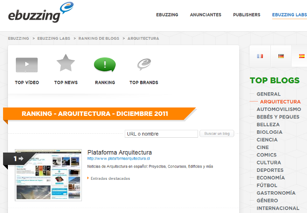 labs.ebuzzing.es/top-blogs/arquitectura