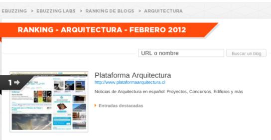 Ebuzzing   Ebuzzing Labs   Ranking de blogs   Arquitectura   labs.ebuzzing.es/top-blogs/arquitectura