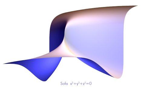 Sofá con fórmula - Imaginary