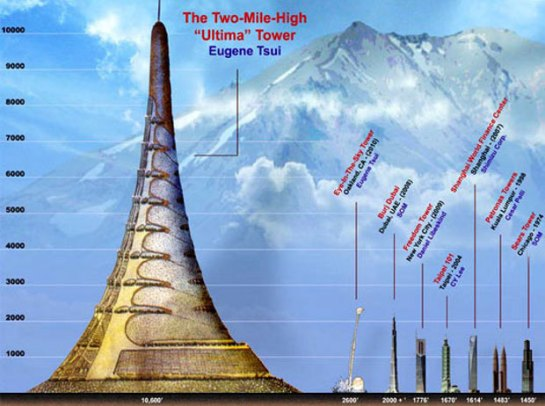 "The Two-Mile-High ""Ultima"" Tower - Eugene Tsui / Image: inhabitat.com"