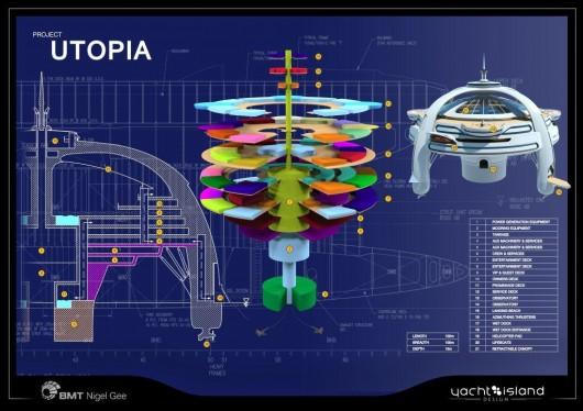 Proyect Utopia, Yacht Island - www.gizmag.com