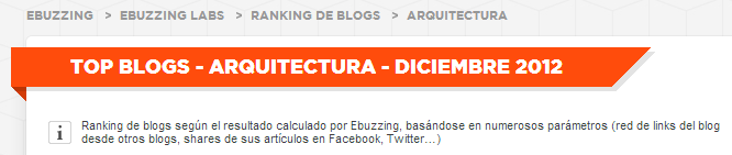 Blogs Arquitectura los más influyentes - Clasificación por influencia-123949