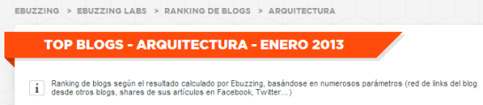 Blogs Arquitectura los más influyentes - Clasificación por influencia-181357