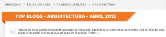 Blogs Arquitectura los más influyentes - Clasificación por influencia