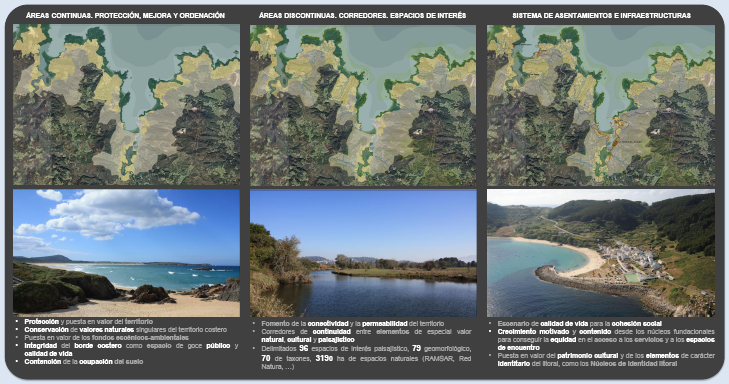 Plan de Ordenación del Litoral de Galicia  Comunidad Autónoma de Galicia, España  Xunta de Galicia Dirección xeral de sostibilidade e paisaxe Manuel Borobio Sanchiz Míriam García García - XII BEAU